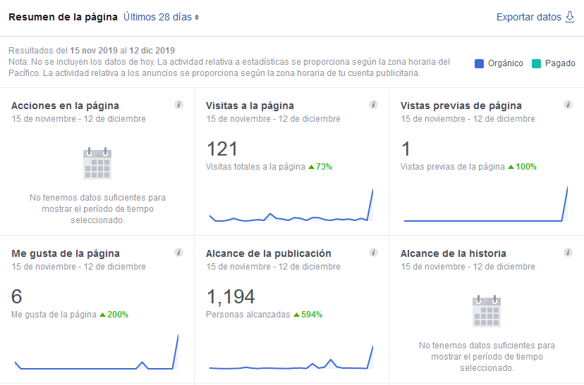 Facebook magicseo 13dic 1 - MOBILE Y TABLET